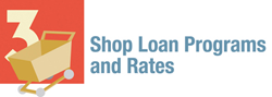 Shop Loan Programs and Rates